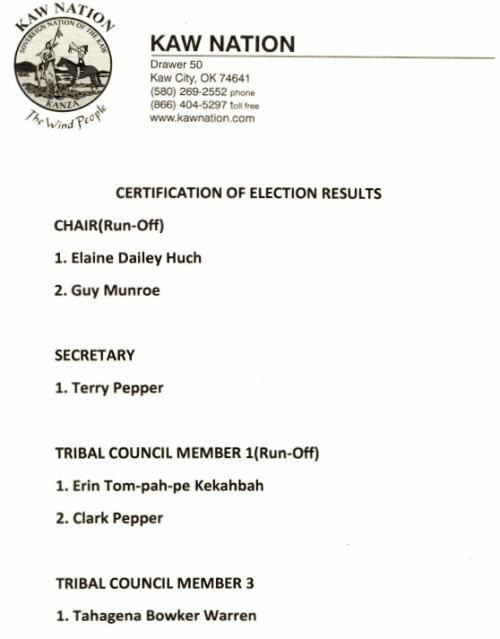 KAW NATION 2014 NOTICE OF ELECTION RESULTS